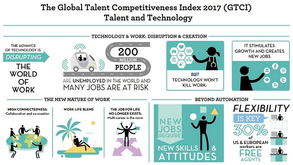 Top 2017 Talent Magnets: Switzerland, Singapore & UK